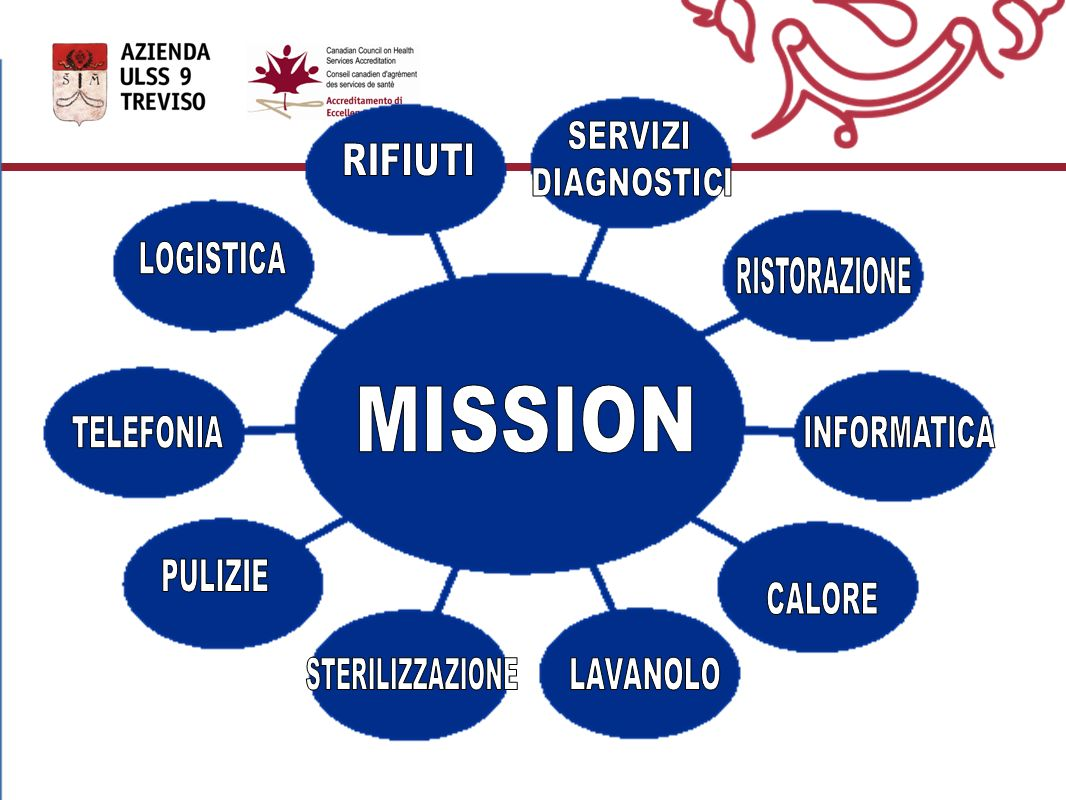 MISSION SERVIZI DIAGNOSTICI RIFIUTI LOGISTICA RISTORAZIONE TELEFONIA