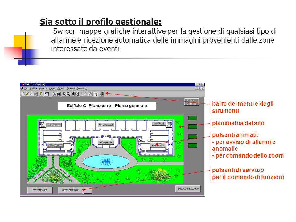 Sia sotto il profilo gestionale: Sw con mappe grafiche interattive per la gestione di qualsiasi tipo di allarme e ricezione automatica delle immagini provenienti dalle zone interessate da eventi