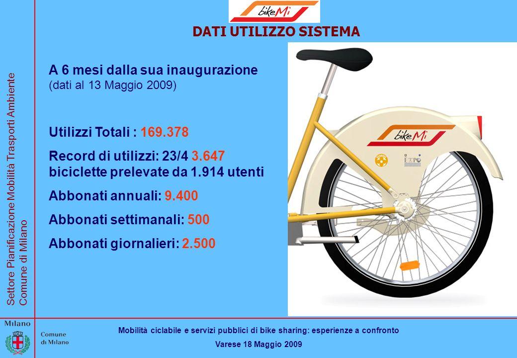 BikeMi DATI UTILIZZO SISTEMA. A 6 mesi dalla sua inaugurazione (dati al 13 Maggio 2009) Utilizzi Totali : 169.378.
