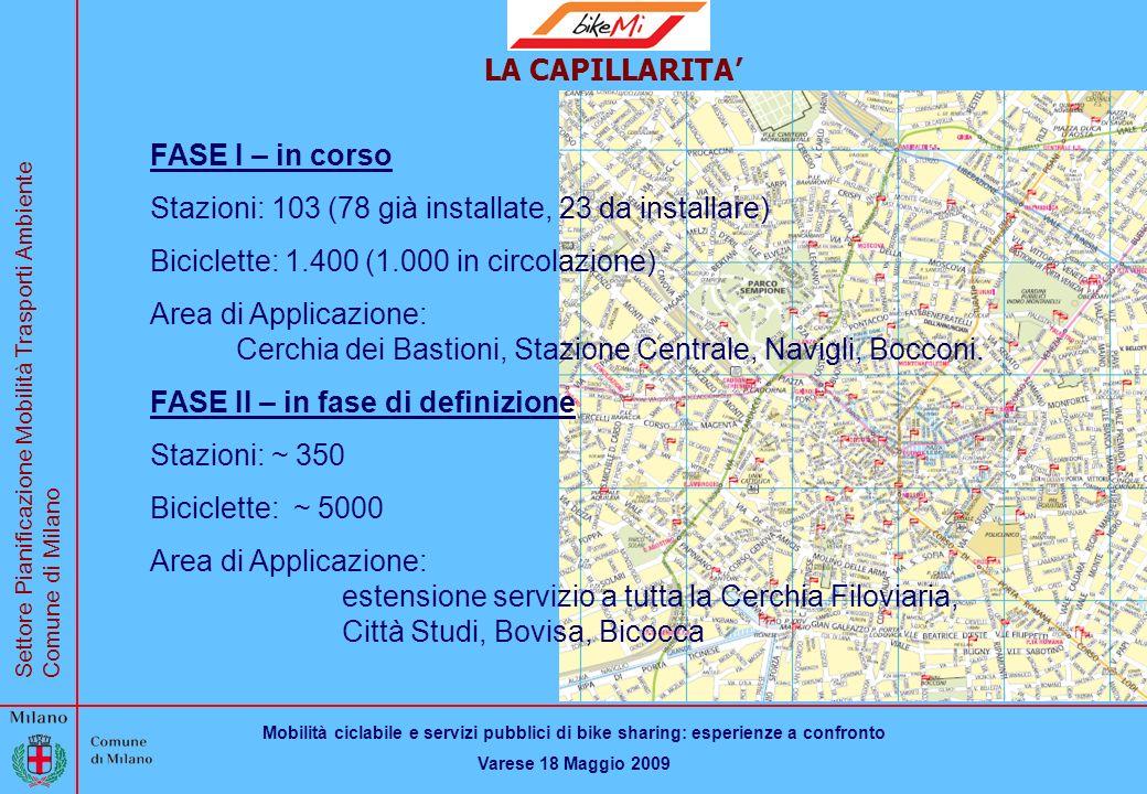 BikeMi LA CAPILLARITA' FASE I – in corso. Stazioni: 103 (78 già installate, 23 da installare) Biciclette: 1.400 (1.000 in circolazione)