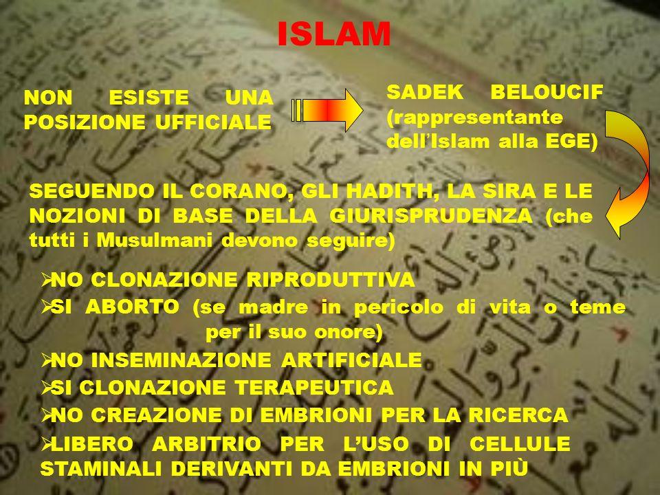 ISLAM SADEK BELOUCIF (rappresentante dell'Islam alla EGE)
