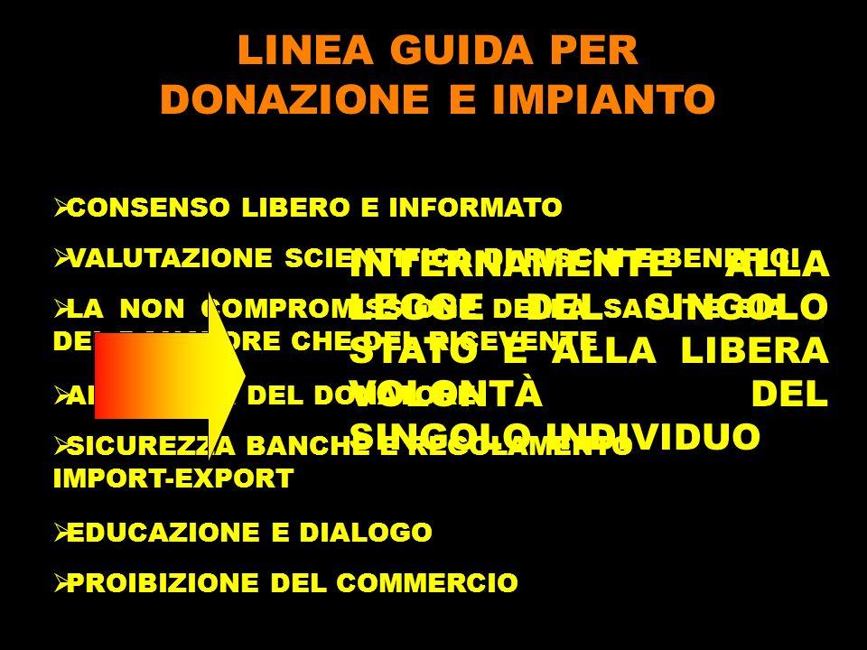 LINEA GUIDA PER DONAZIONE E IMPIANTO