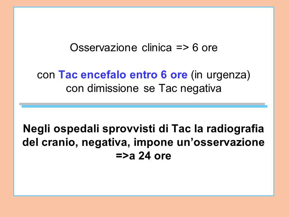 Osservazione clinica => 6 ore con Tac encefalo entro 6 ore (in urgenza) con dimissione se Tac negativa Negli ospedali sprovvisti di Tac la radiografia del cranio, negativa, impone un'osservazione =>a 24 ore