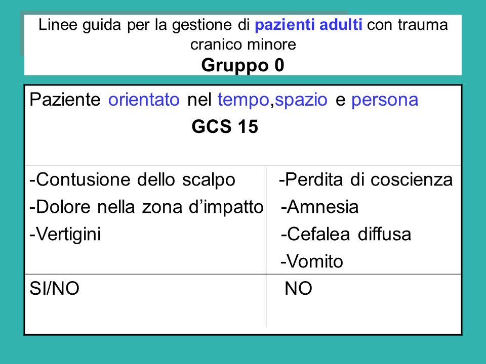 Paziente orientato nel tempo,spazio e persona GCS 15