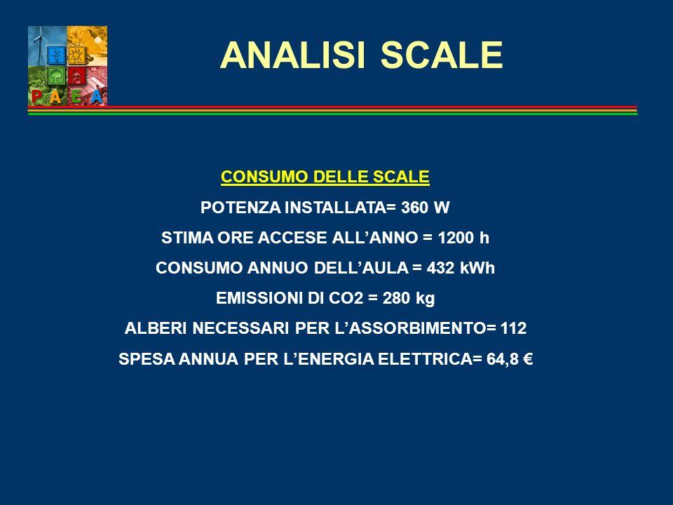 ANALISI SCALE CONSUMO DELLE SCALE POTENZA INSTALLATA= 360 W