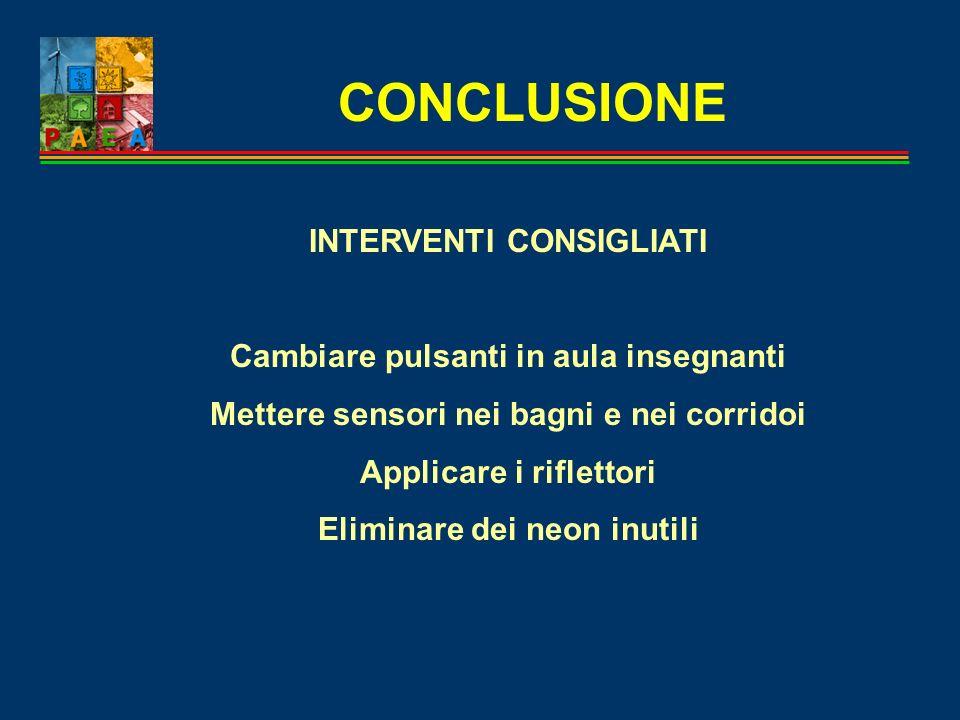 CONCLUSIONE INTERVENTI CONSIGLIATI