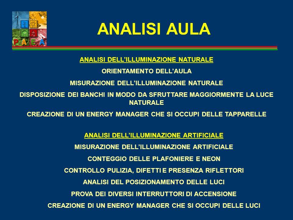 ANALISI AULA ANALISI DELL'ILLUMINAZIONE NATURALE