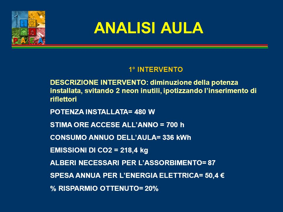 ANALISI AULA 1° INTERVENTO