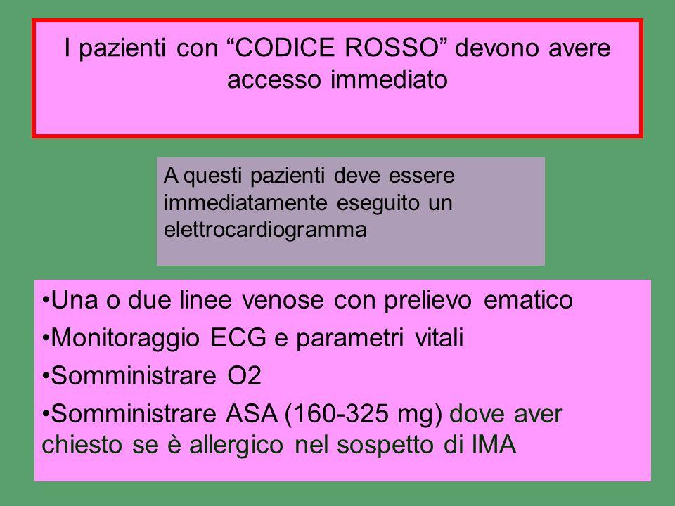I pazienti con CODICE ROSSO devono avere accesso immediato