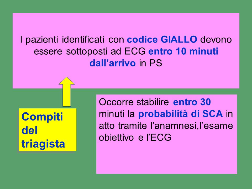 I pazienti identificati con codice GIALLO devono essere sottoposti ad ECG entro 10 minuti dall'arrivo in PS