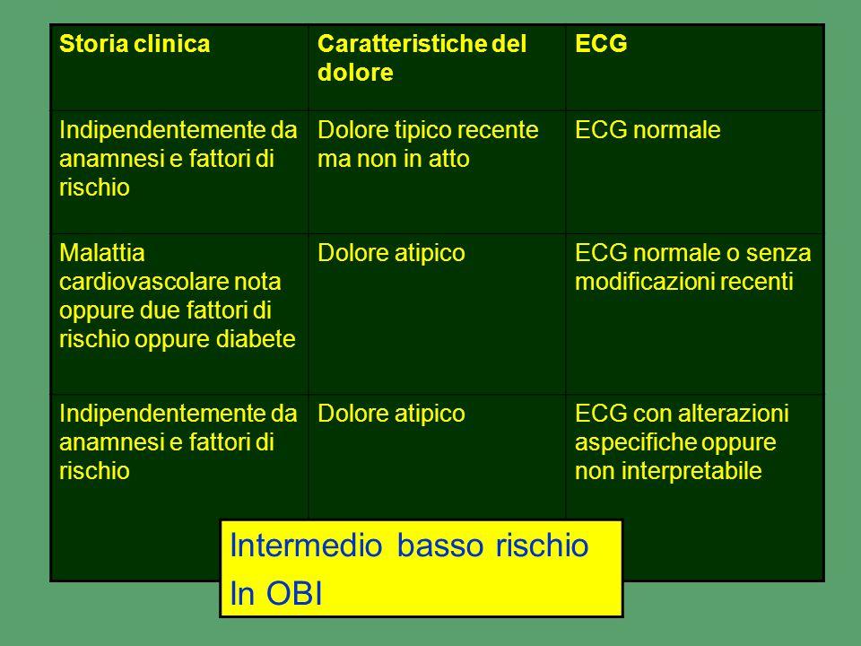Storia clinica Caratteristiche del dolore. ECG. Indipendentemente da anamnesi e fattori di rischio.