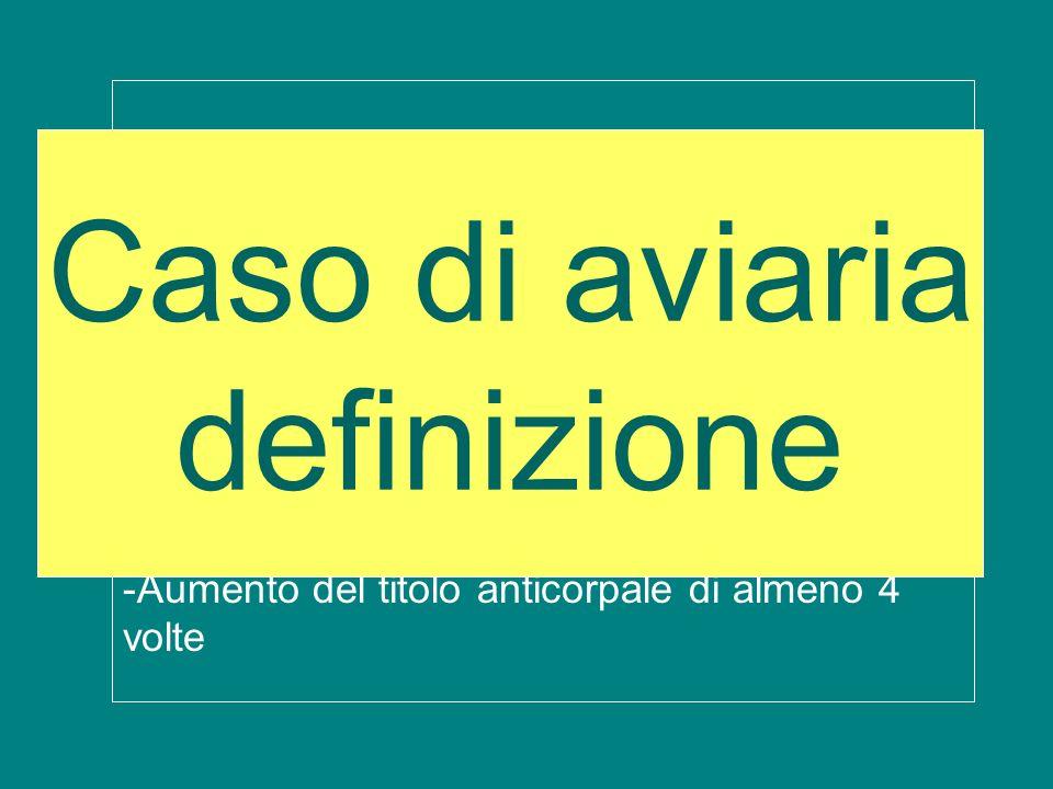 Caso di aviaria definizione Definizione di caso di influenza aviaria