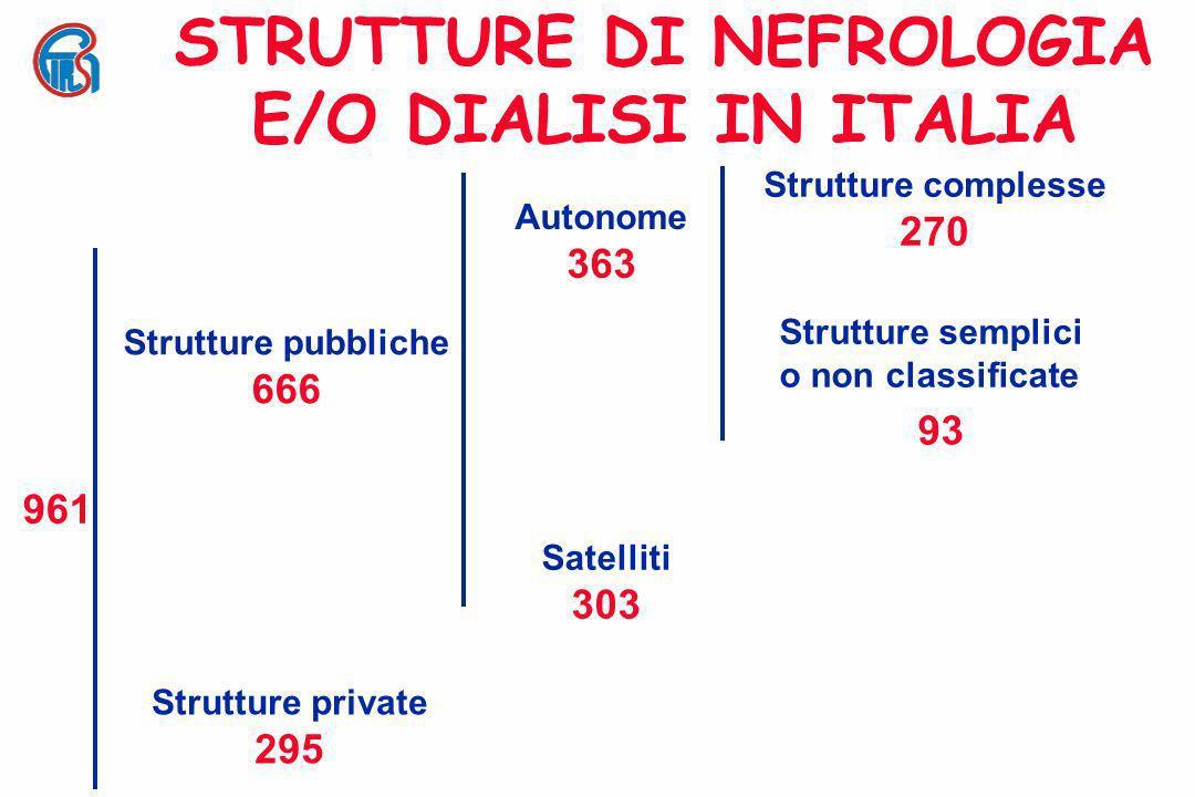 STRUTTURE DI NEFROLOGIA E/O DIALISI IN ITALIA