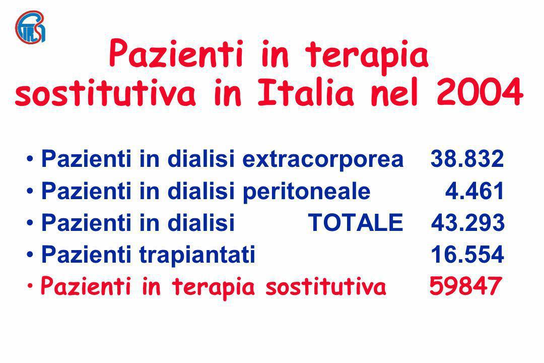 Pazienti in terapia sostitutiva in Italia nel 2004