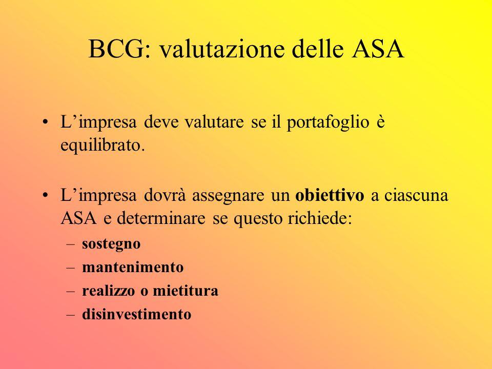 BCG: valutazione delle ASA