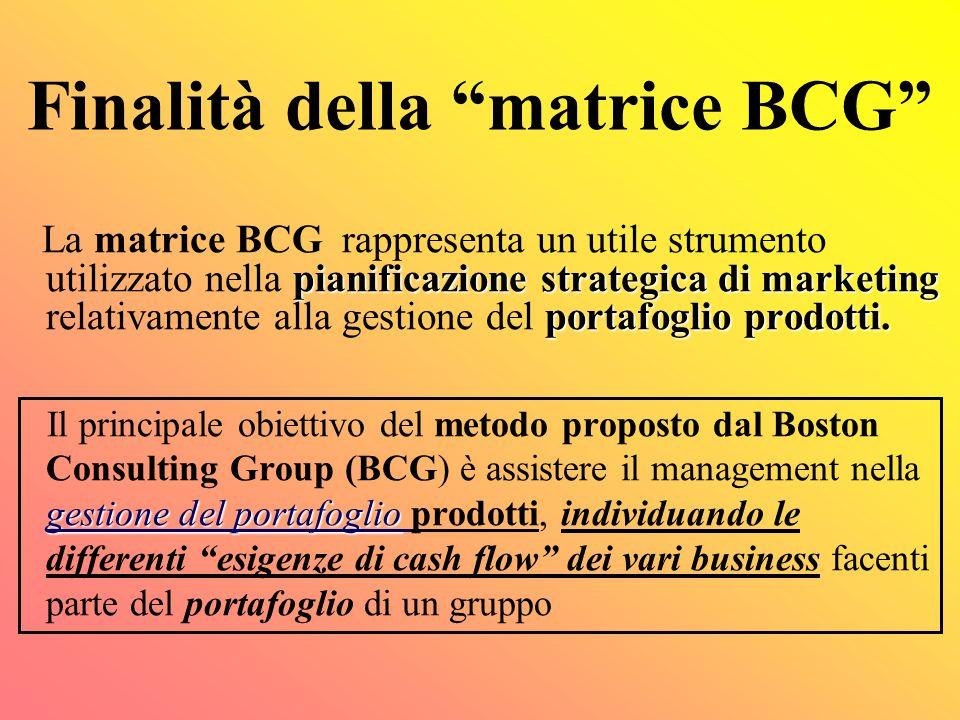 Finalità della matrice BCG