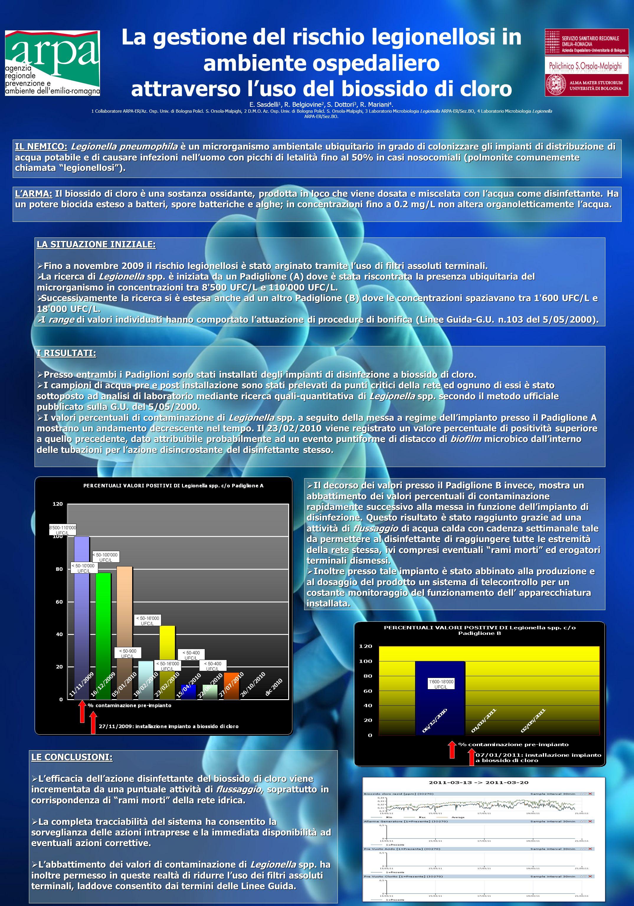La gestione del rischio legionellosi in ambiente ospedaliero