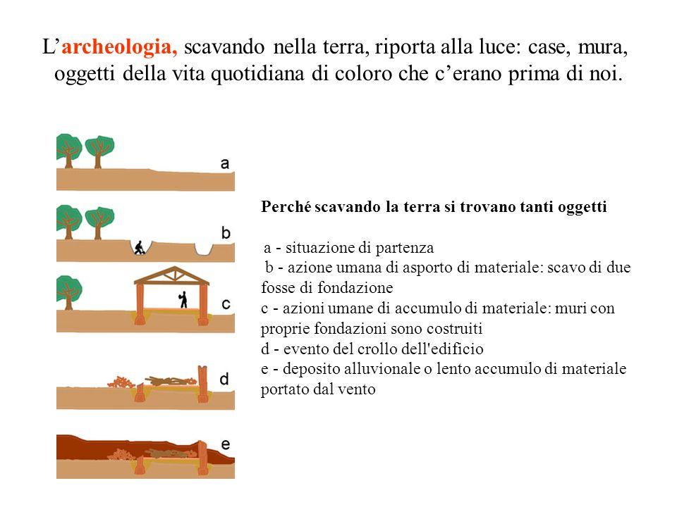 L'archeologia, scavando nella terra, riporta alla luce: case, mura,