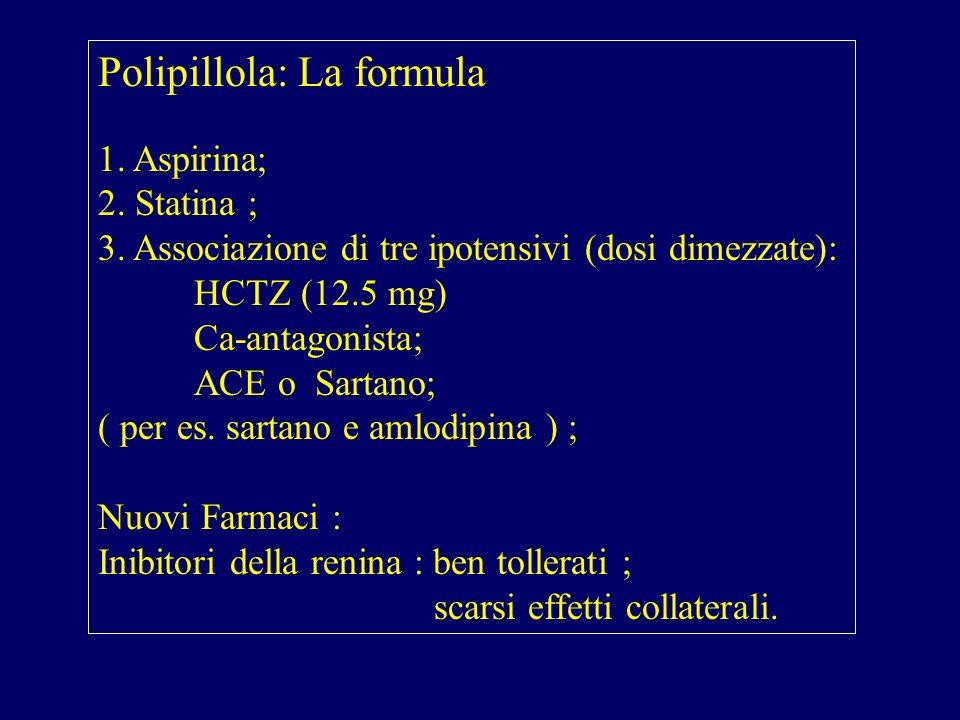 Polipillola: La formula