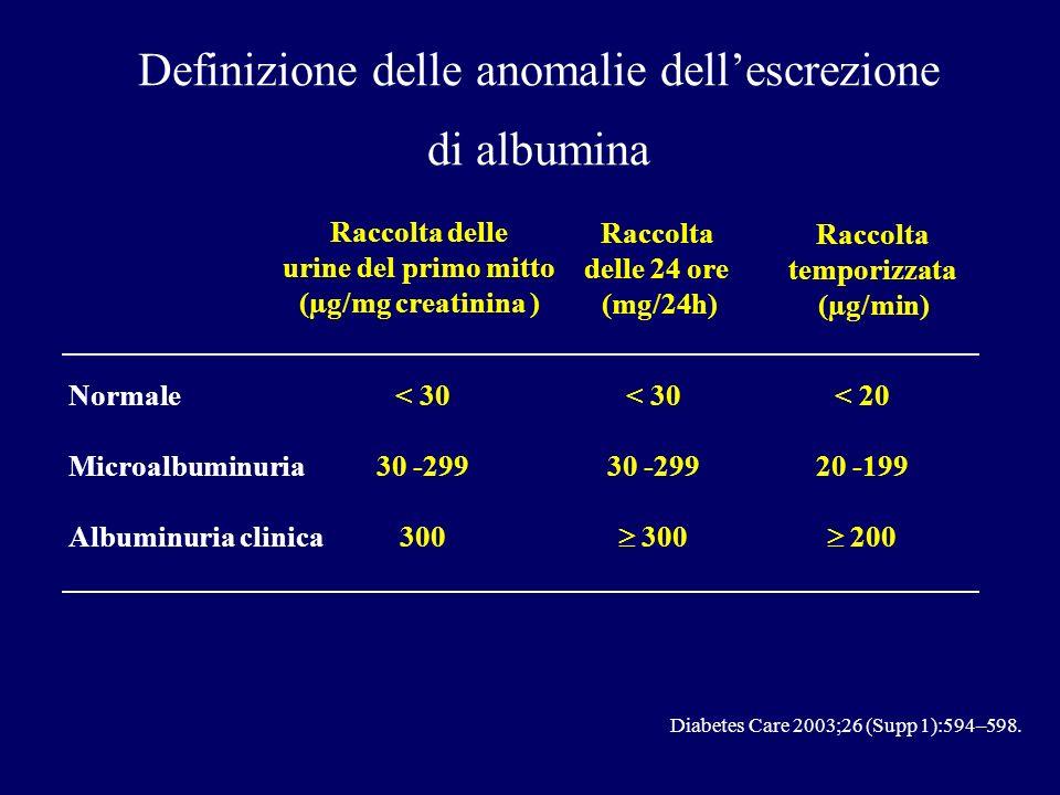 Definizione delle anomalie dell'escrezione di albumina