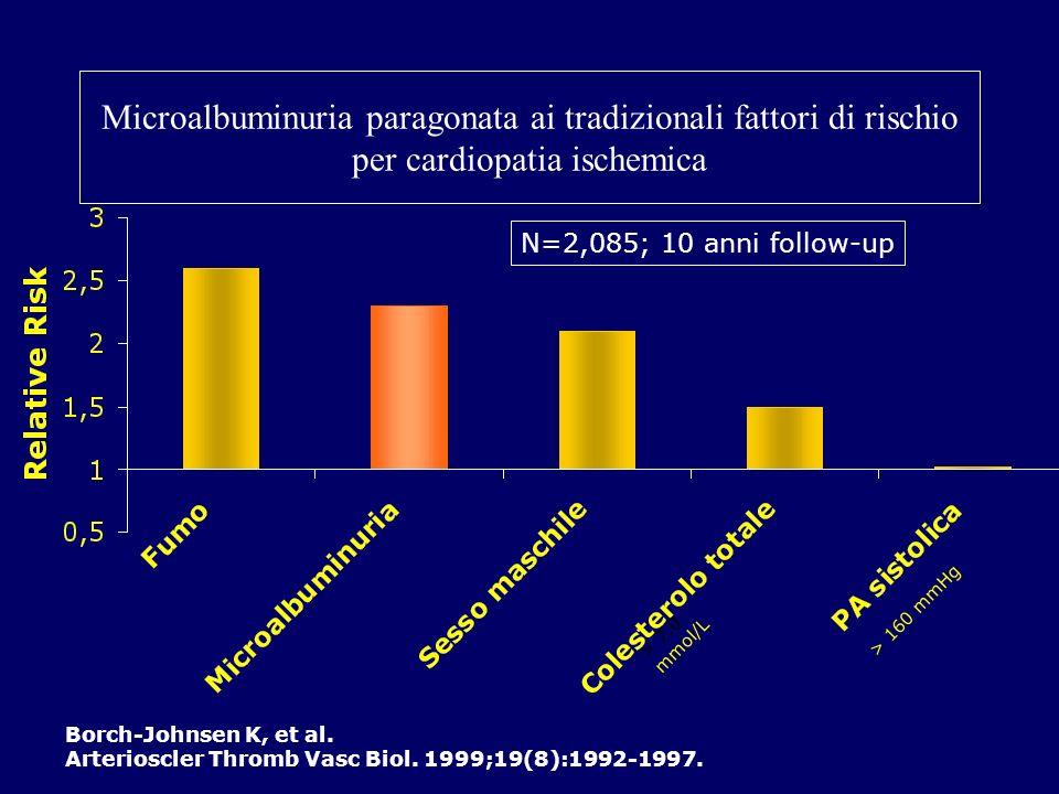 Microalbuminuria paragonata ai tradizionali fattori di rischio per cardiopatia ischemica