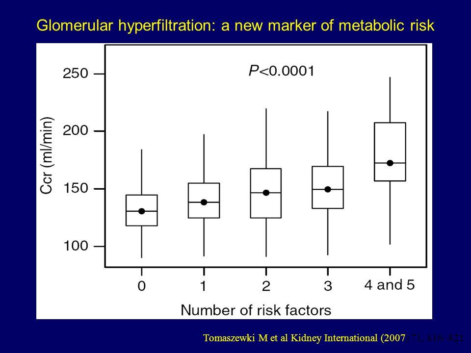 Glomerular hyperfiltration: a new marker of metabolic risk