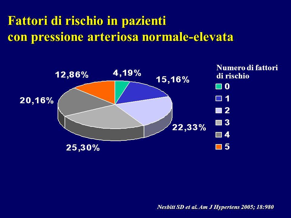 Fattori di rischio in pazienti con pressione arteriosa normale-elevata