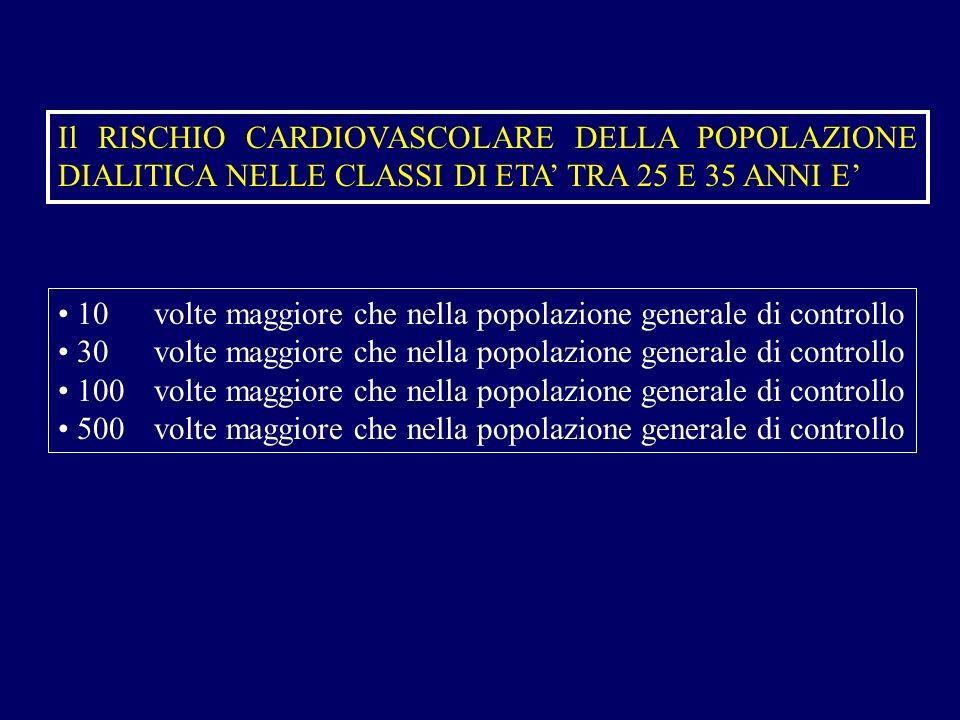 Il RISCHIO CARDIOVASCOLARE DELLA POPOLAZIONE DIALITICA NELLE CLASSI DI ETA' TRA 25 E 35 ANNI E'