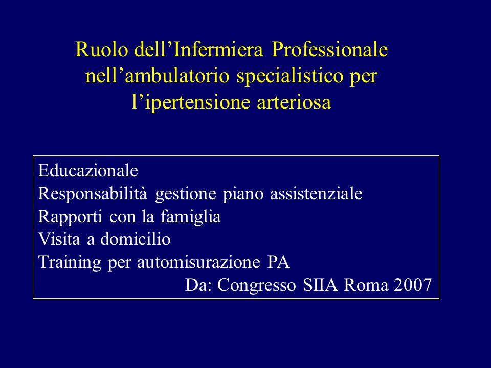 Ruolo dell'Infermiera Professionale nell'ambulatorio specialistico per