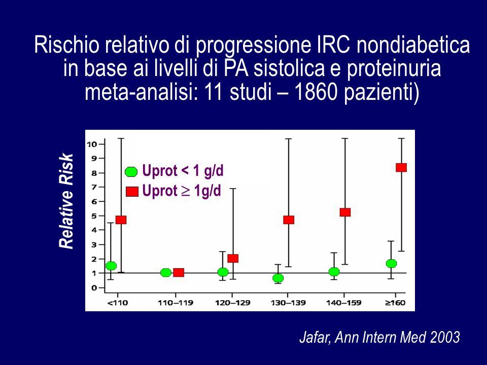 Rischio relativo di progressione IRC nondiabetica