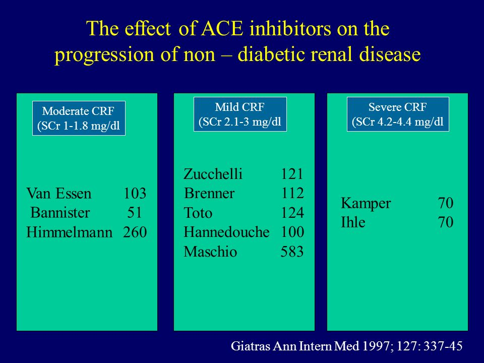 The effect of ACE inhibitors on the