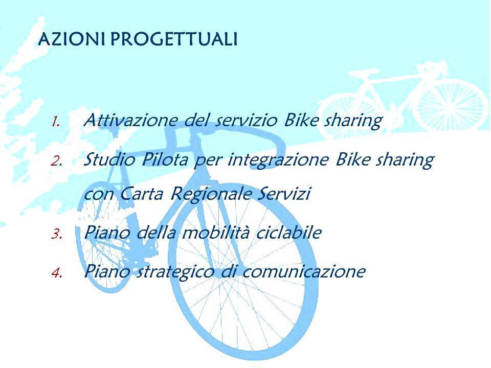 AZIONI PROGETTUALI Attivazione del servizio Bike sharing. Studio Pilota per integrazione Bike sharing con Carta Regionale Servizi.