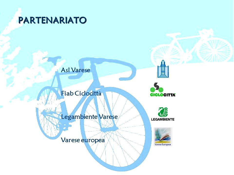 PARTENARIATO Asl Varese Fiab Ciclocittà Legambiente Varese