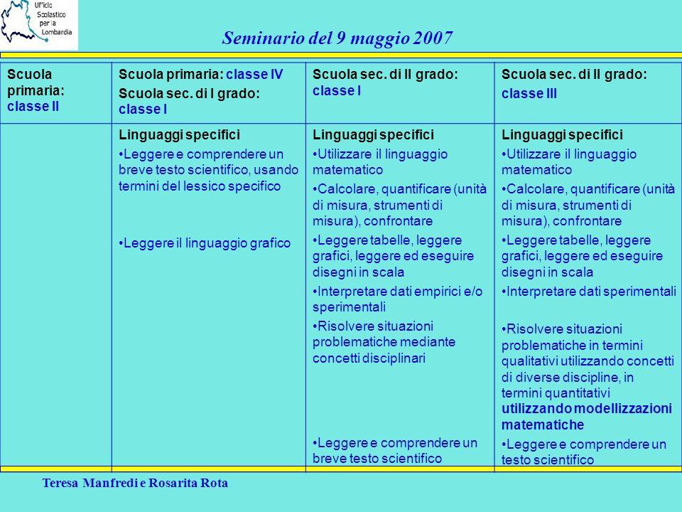 Scuola primaria: classe II