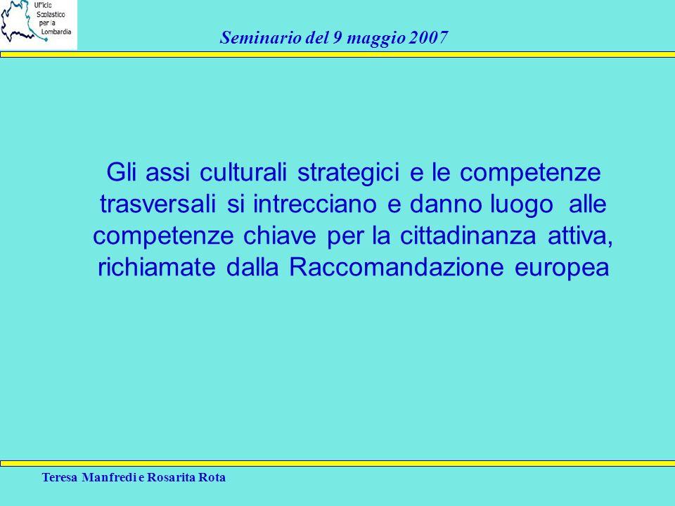 Gli assi culturali strategici e le competenze trasversali si intrecciano e danno luogo alle competenze chiave per la cittadinanza attiva, richiamate dalla Raccomandazione europea