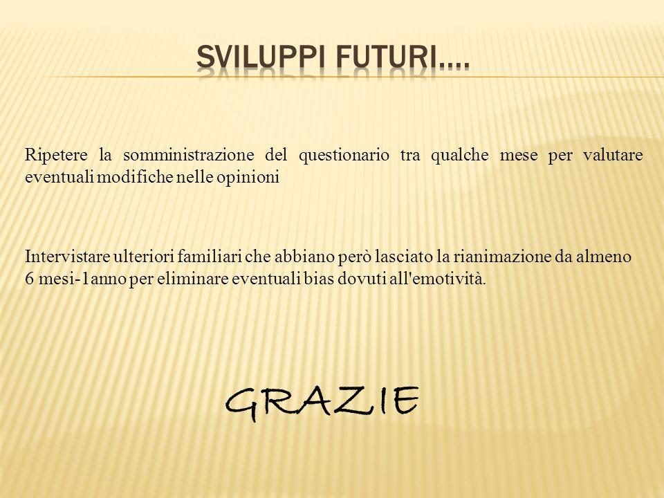 GRAZIE SVILUPPI FUTURI….
