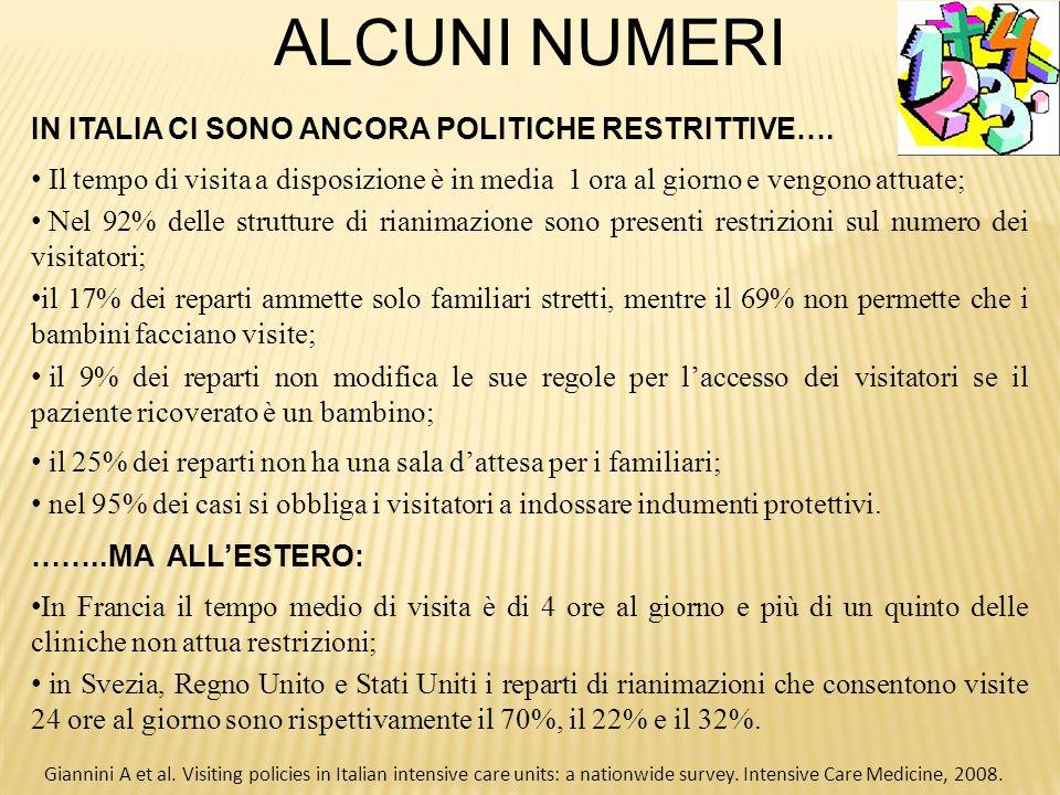 ALCUNI NUMERI In Italia ci sono ancora politiche restrittive….