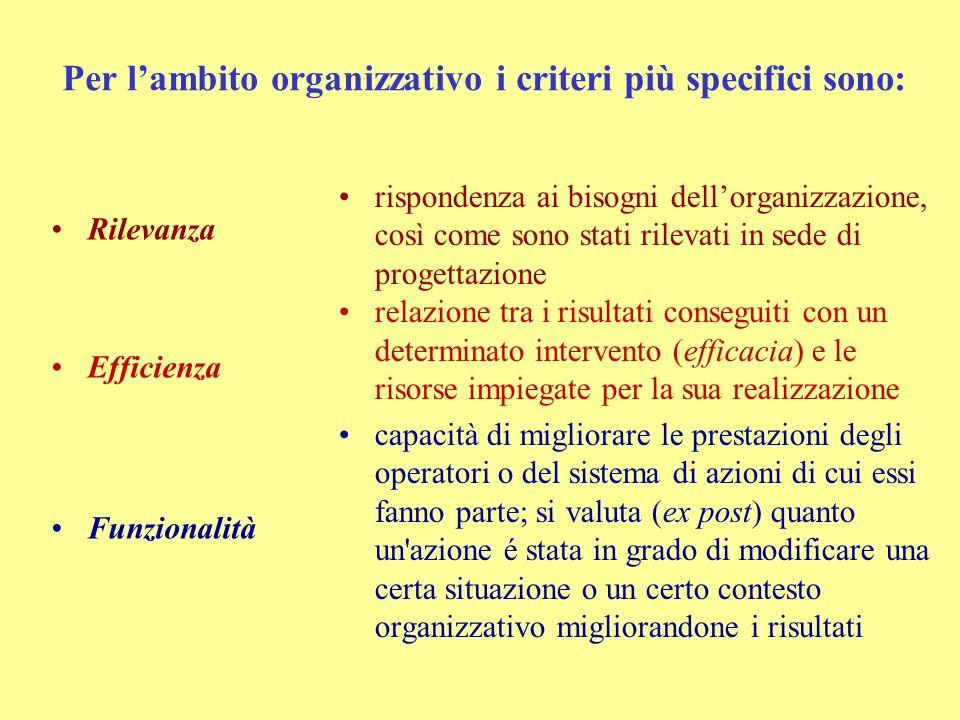 Per l'ambito organizzativo i criteri più specifici sono: