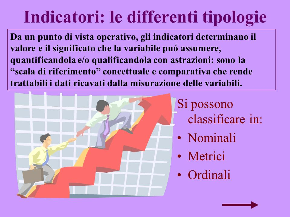 Indicatori: le differenti tipologie
