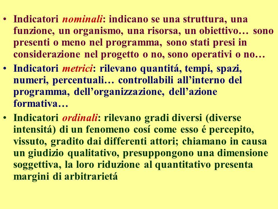 Indicatori nominali: indicano se una struttura, una funzione, un organismo, una risorsa, un obiettivo… sono presenti o meno nel programma, sono stati presi in considerazione nel progetto o no, sono operativi o no…