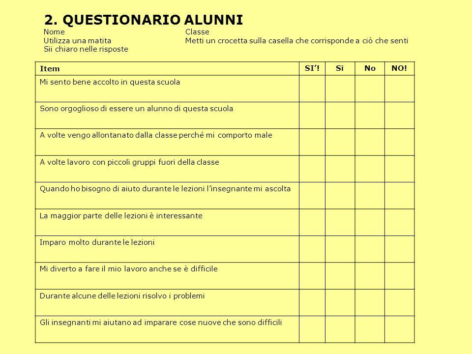 2. QUESTIONARIO ALUNNI Nome Classe