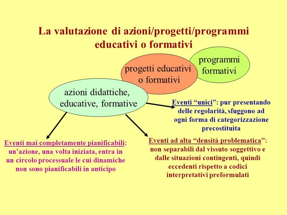 La valutazione di azioni/progetti/programmi educativi o formativi