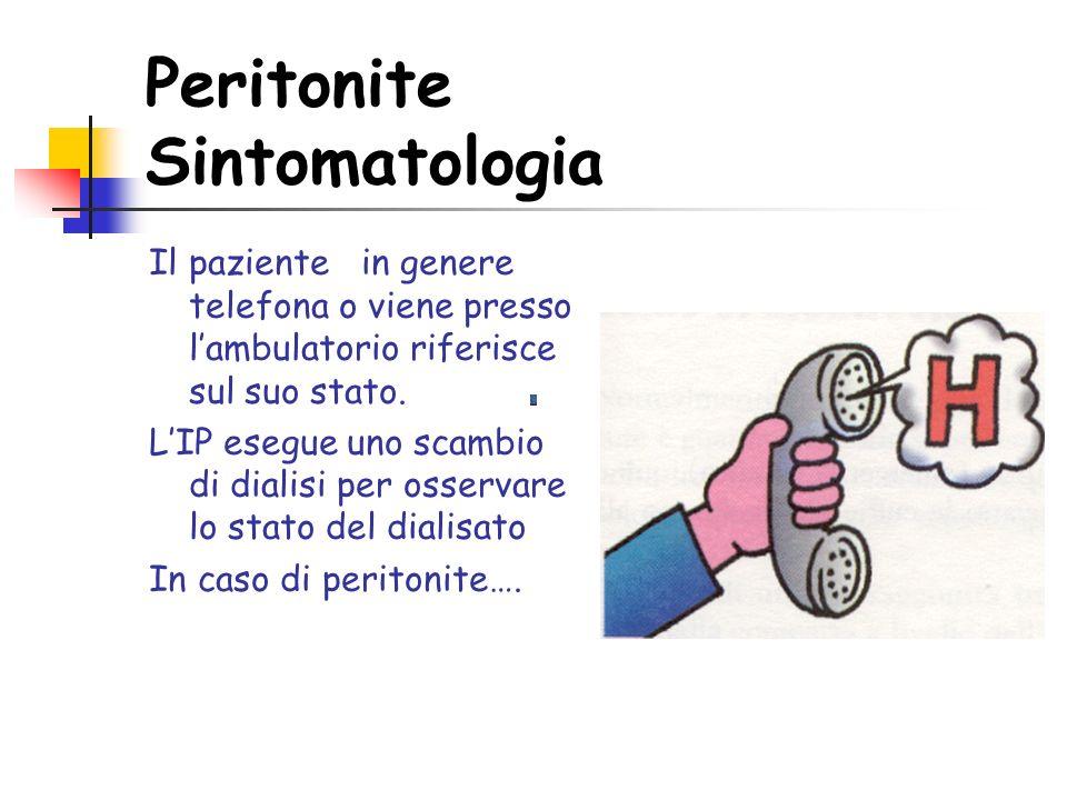 Peritonite Sintomatologia