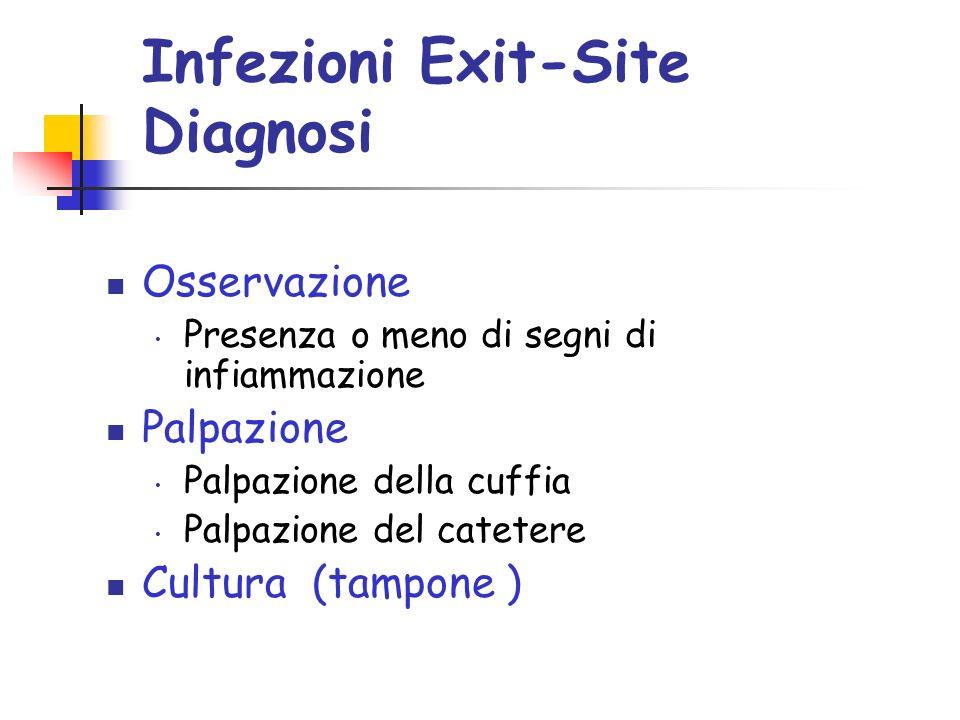 Infezioni Exit-Site Diagnosi