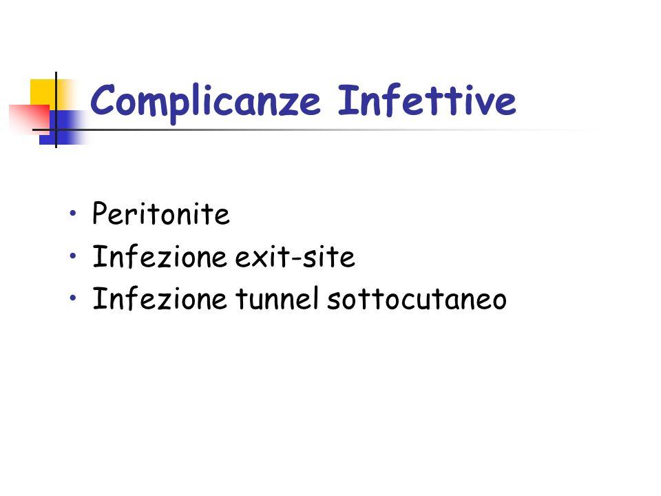 Complicanze Infettive