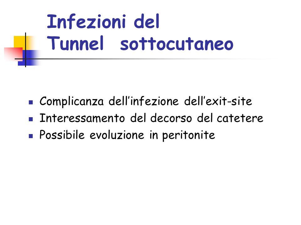 Infezioni del Tunnel sottocutaneo