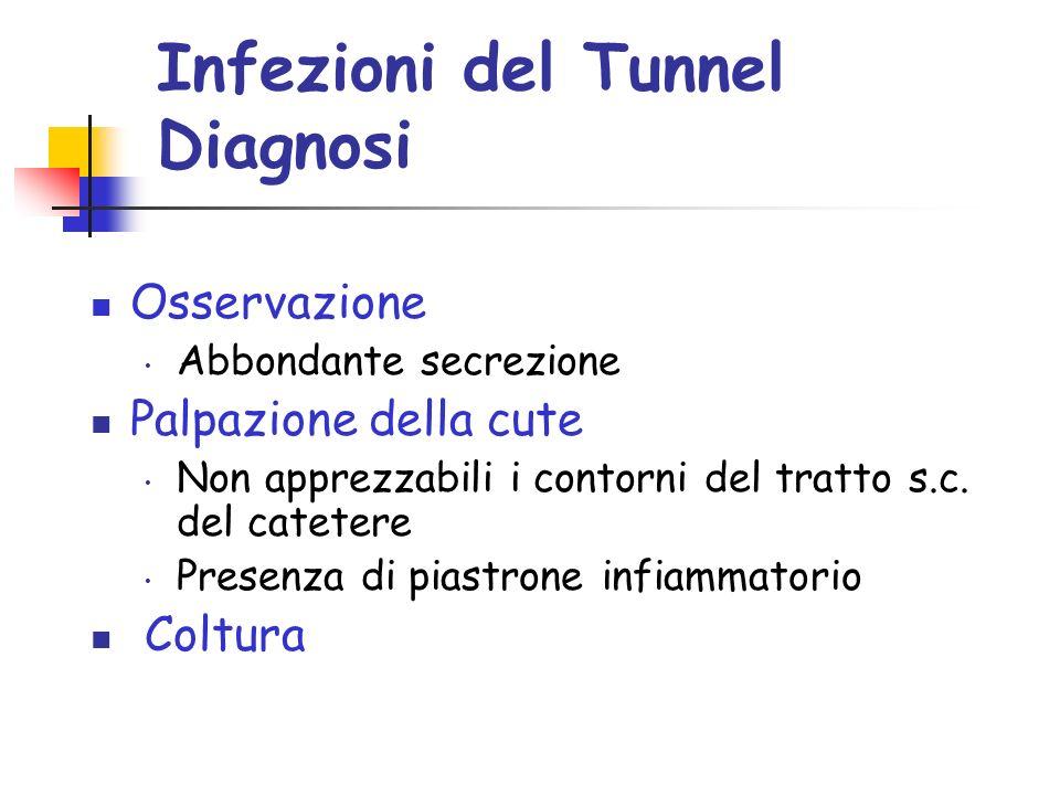 Infezioni del Tunnel Diagnosi