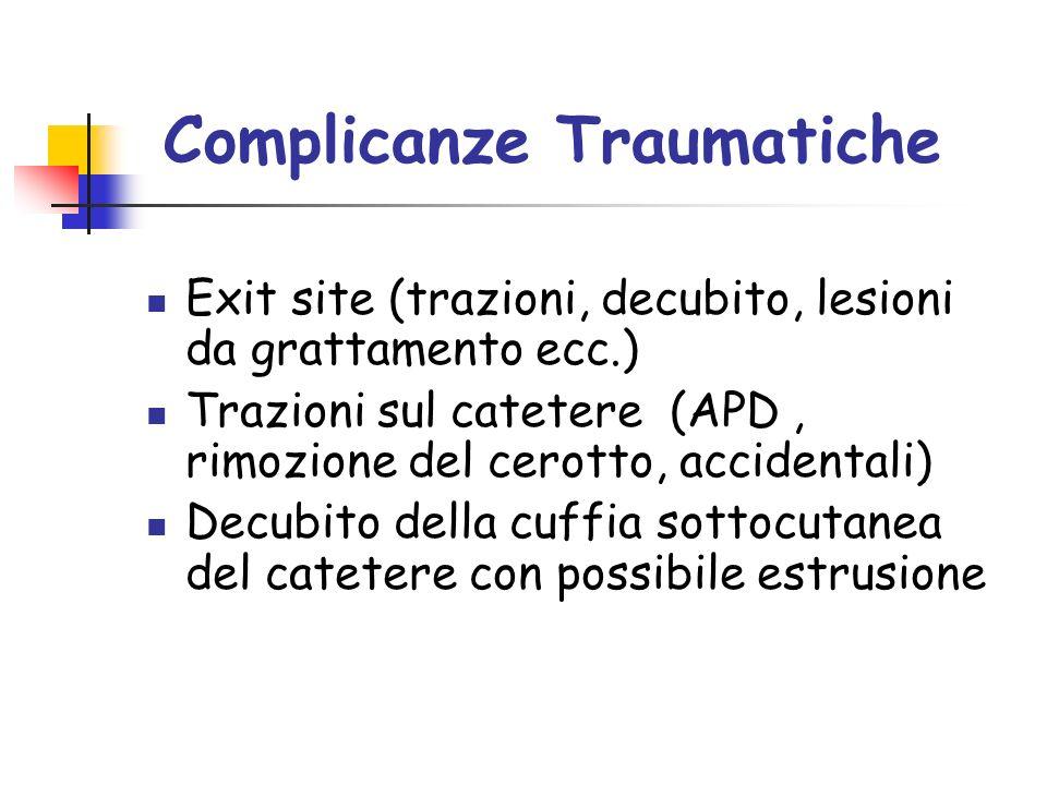 Complicanze Traumatiche