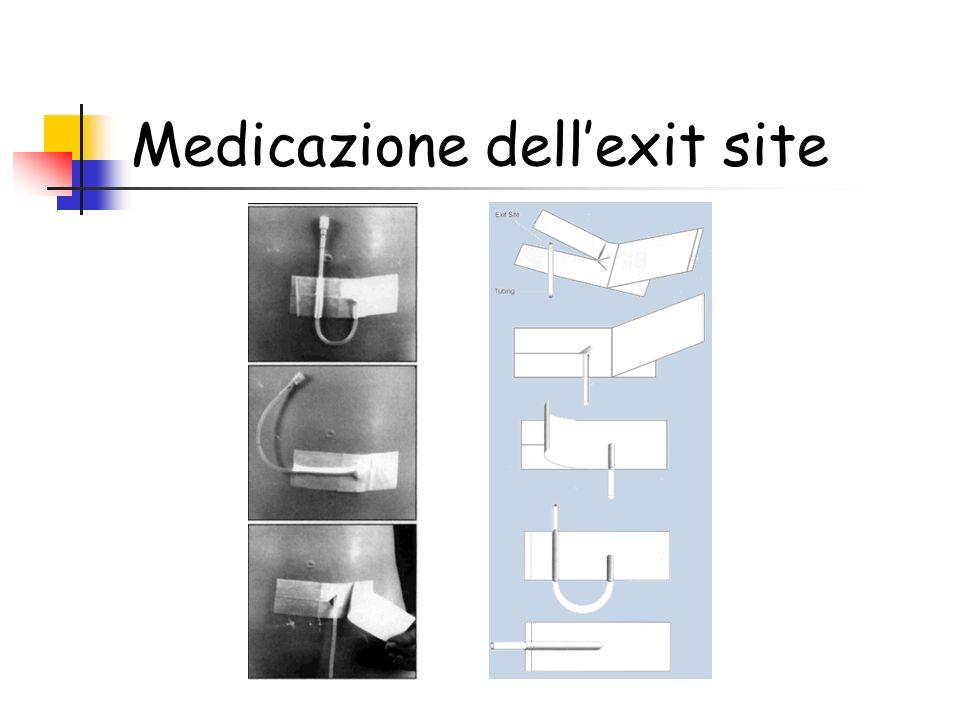 Medicazione dell'exit site