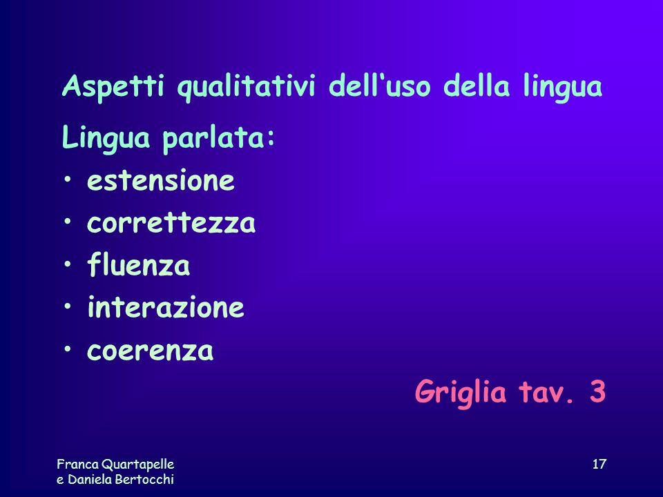 Aspetti qualitativi dell'uso della lingua